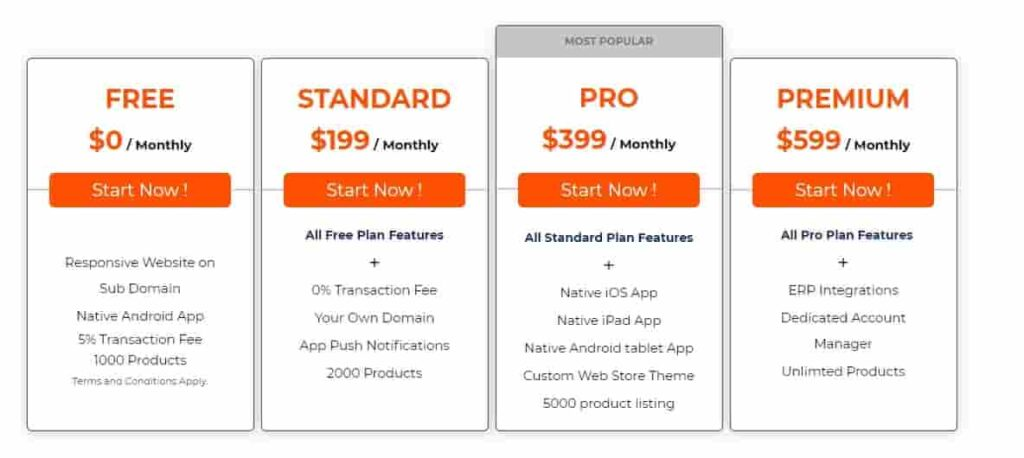 Quickselling subscription plans