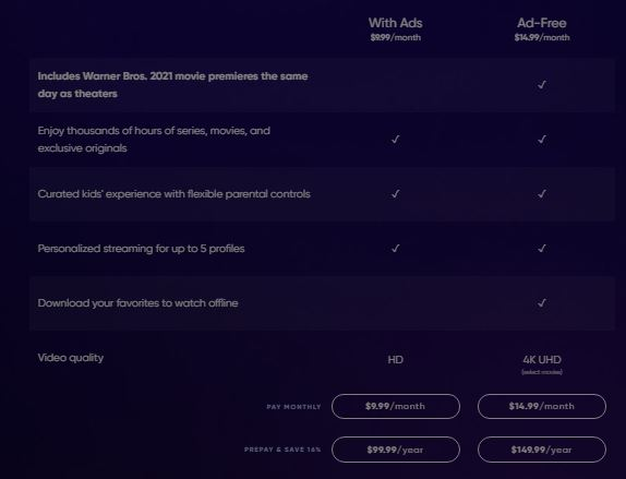 HBO Max Subcription plans and pricing